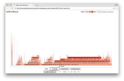 Flame graph shows that internal code related to the net module is now the bottleneck