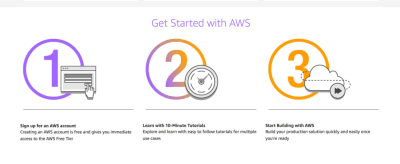 AWS touts how easy it is to get up and running.