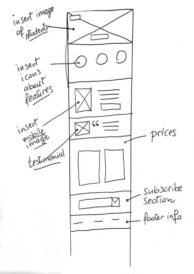 explaining elements on wireframe