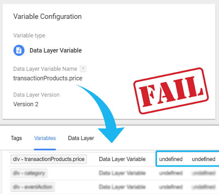 Failed - undefined data layer variable