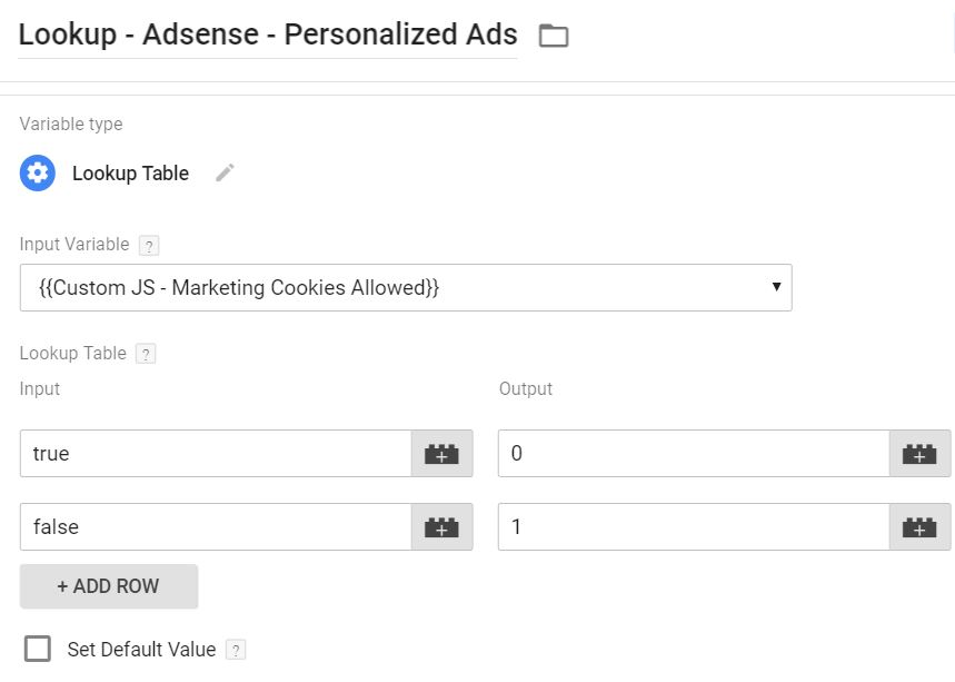 Lookup table - Adsense