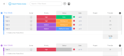 Create a weekly task board.