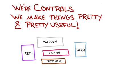Drawing of a couple of Xamarin.Forms controls, each drawn as a box