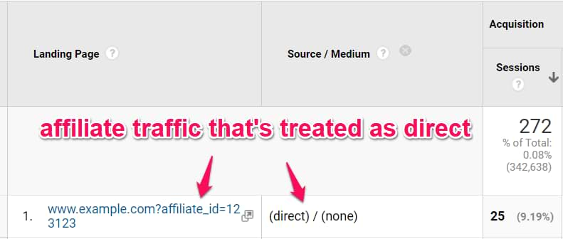 how to reduce direct traffic in google analytics