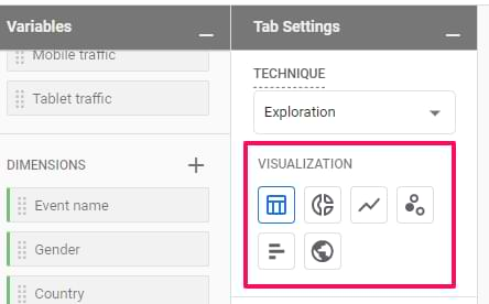 visualization in google analytics 4 analysis hub